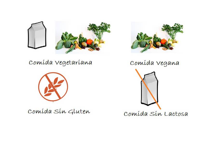 Comida Vegetariana / Vegana / Sin Gluten / Sin Lactosa